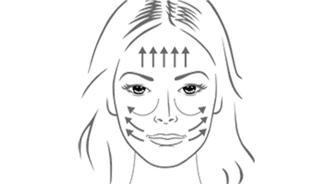 masaż twarzy ujędrnianie i naciąganie skóry