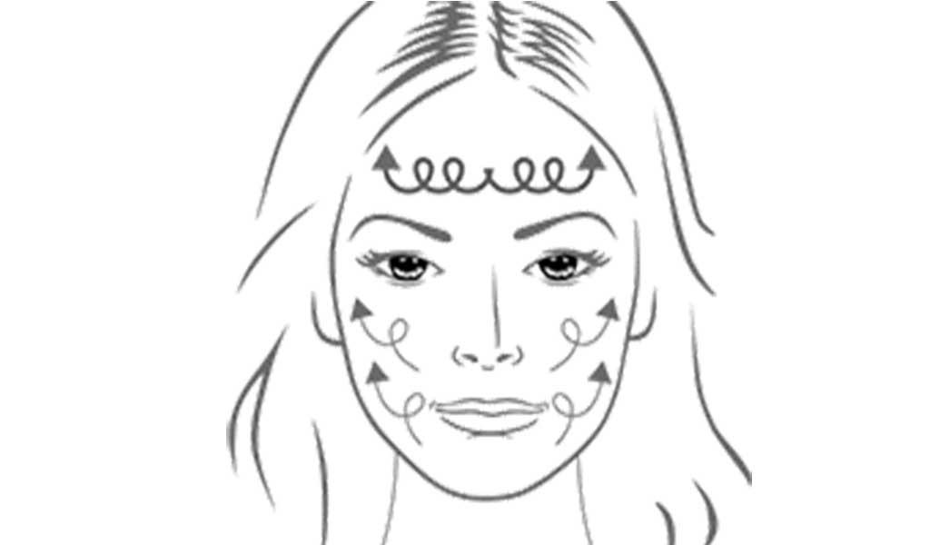 masaż twarzy elastyczność i ujętdrnianie.